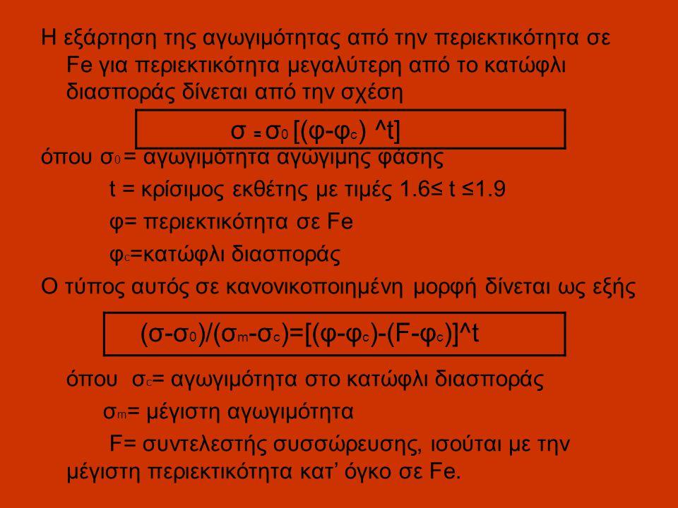 (σ-σ0)/(σm-σc)=[(φ-φc)-(F-φc)]^t